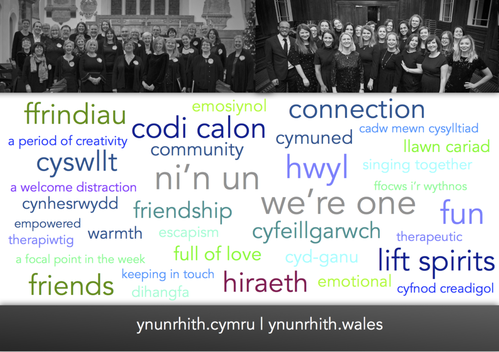 Word cloud showing some of the positive things that people have said about how taking part in the project made them feel.